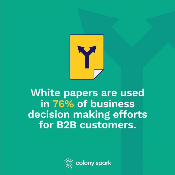 White papers are used in 76% of business decision making efforts for B2B customers.