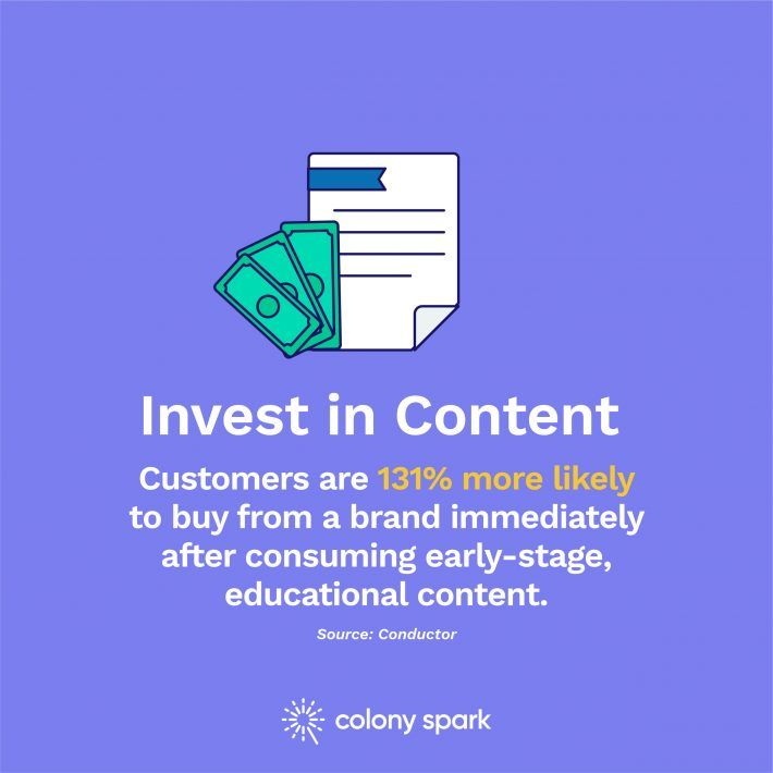 customers are 131% more likely to buy from a brand immediately after consuming early-stage, educational content.