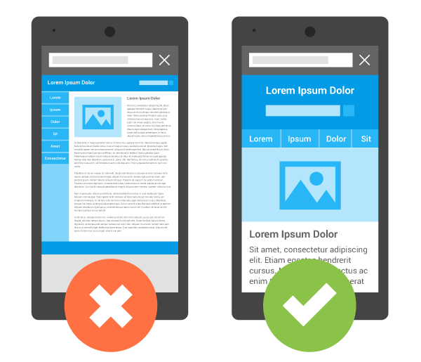 Google penalizes websites that aren't mobile-friendly.