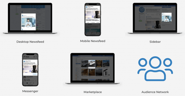 Perfect Audience is another retargeting solution for Facebook, Twitter, and web display ads.