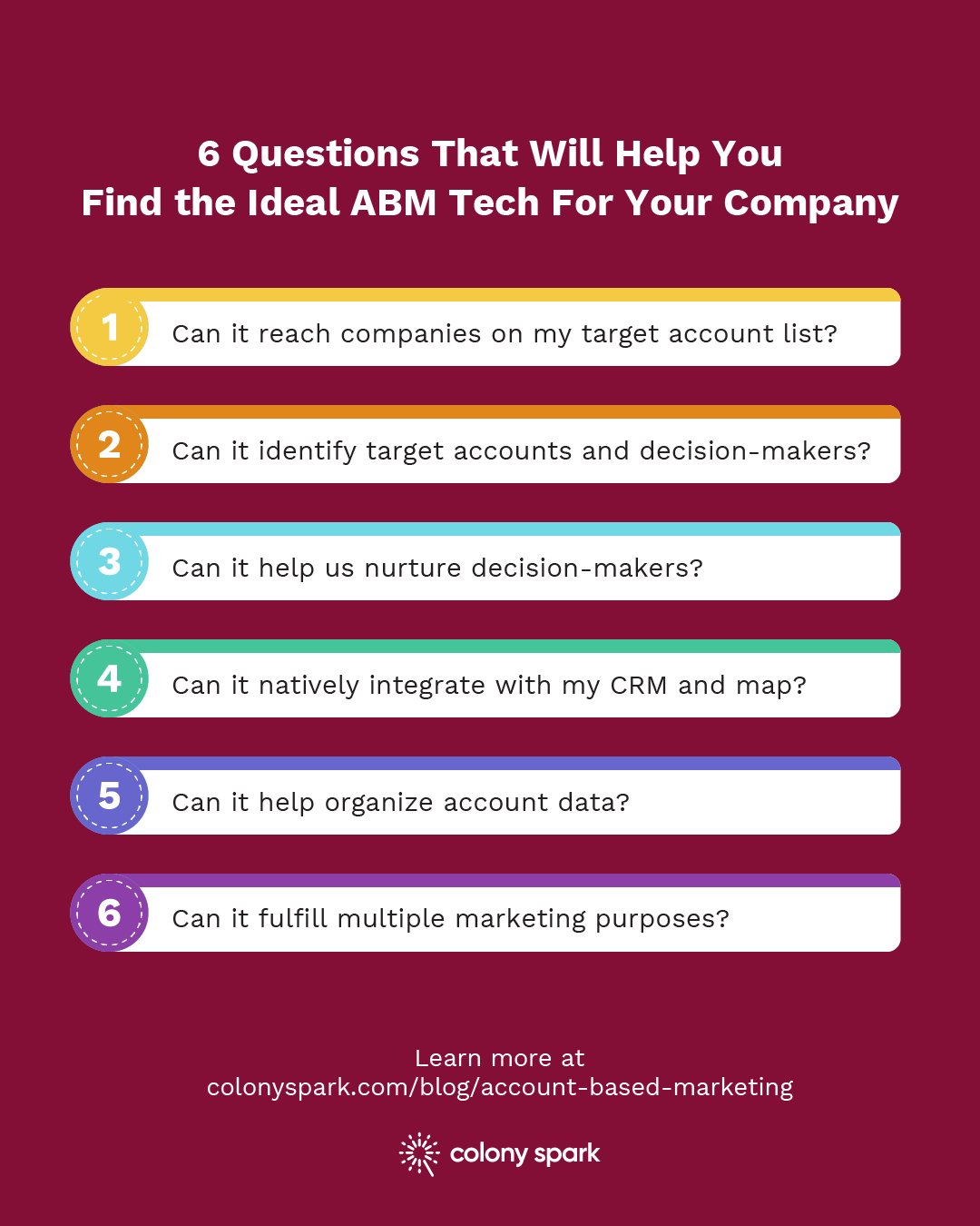 6 Questions That Will Help You Find the Ideal ABM Tech For Your Company